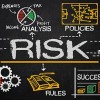 image of words indicating ways to offset business risks